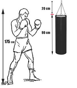 Как сделать самодельную боксерскую грушу 247